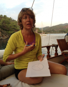 Anne Vanderaa Coaching Turquie